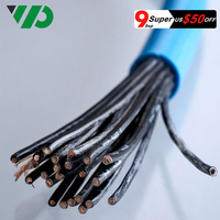 Explosion Proof Cable LIYY EB OZ