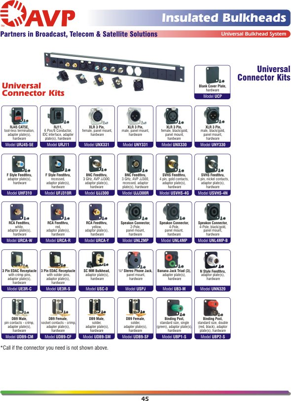 Audio Video Universal Modular Panels