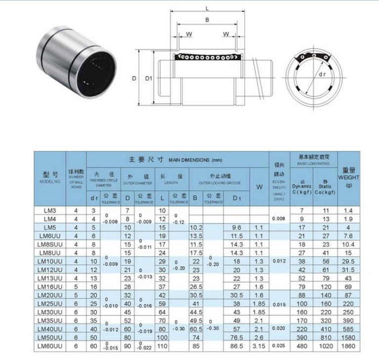 3d printer bearing lm8uu linear bearing LM6 LM12 LM20 crusher bearing for printer parts