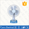 12V AC/DC solar air cooling small solar powered fans