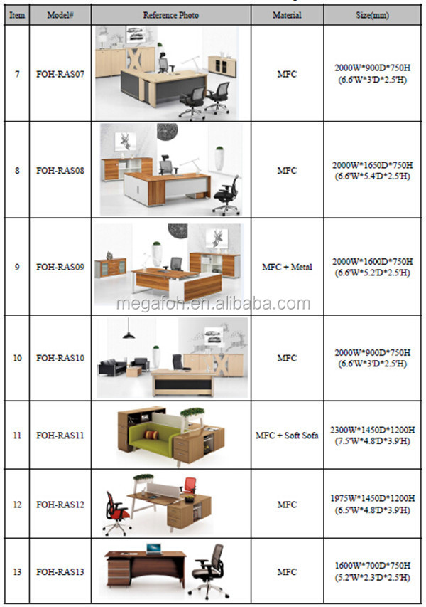 Most fashional office desk design top 10 office furniture for Al amwaj furniture decoration factory