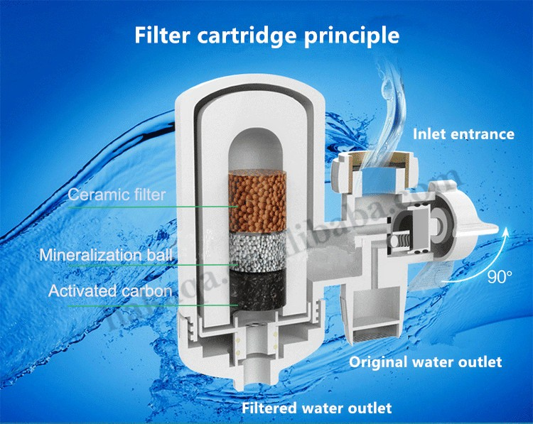 Home Use Kitchen Pre Filtration Faucet Mounted Water Purifier Mini Ceramic Ta