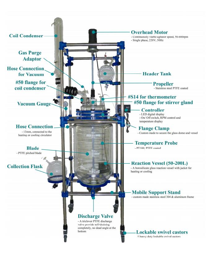 TOPTION Elevating & Rotary Glass Reactor reactor with kettle body lift and flip