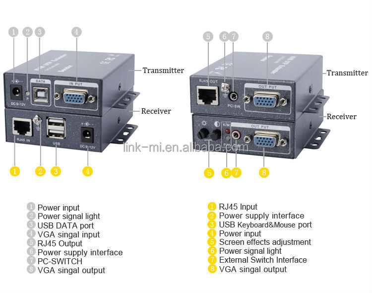 LINK-MI LM-K101TRU 100m USB+VGA KVM Extender Over Cat5e/6 Cable support USB keyboard and mouse VGA port monitor