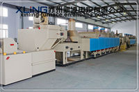 Mesh belt normalizing (annealing) furnace production line