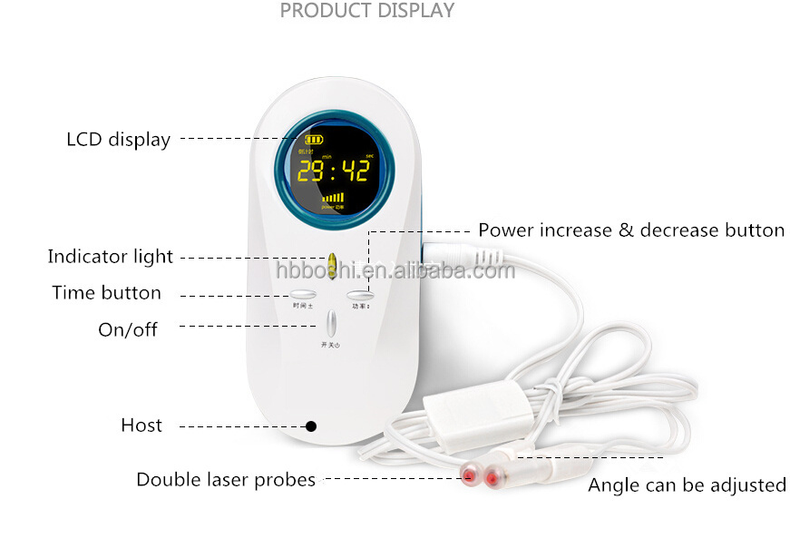 Rhinitis and nasal polyp portable laser equipment