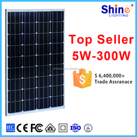 China PV module/cheap mono /poly solar panel 100w 150w 200w 250w 300w for home solar systems with TUV/CE/IEC/UL certificate