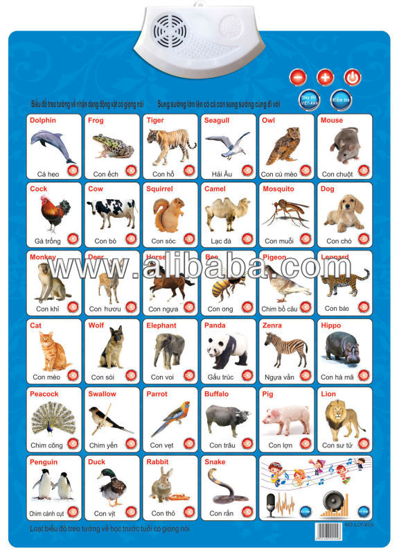 Edusonic Vietnamese Animal Talking Wall Chart for Baby Learning