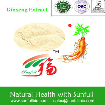 Ginseng Extract 15% Ginsenosides by HPLC