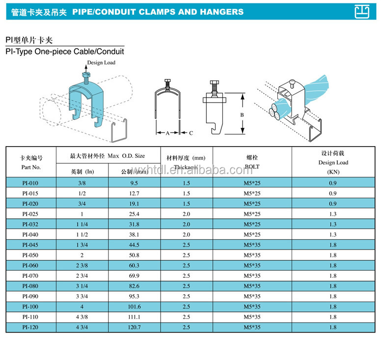 coaxial cable clamps