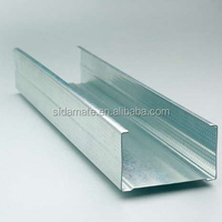 Metal Studs Sizes C Channel For