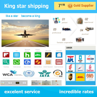Alibaba express Air shipping rates from China to Addis Ababa Ethiopia - Skype:ks85909327