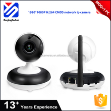 China supplier H.264 1080P 2.8-8 mm lens CMOS 20m IR distance japan security cctv camera
