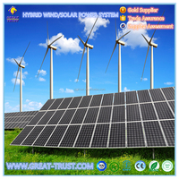 solar and wind power hybrid system