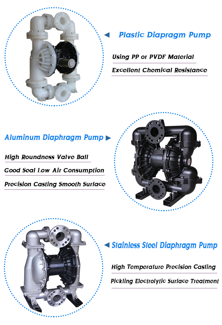 Oil Paint Explosion-Proof Air Operated Double Diaphragm Pump