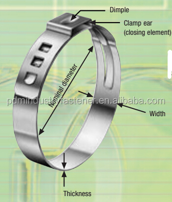 thin wall stainless steel ear clamps