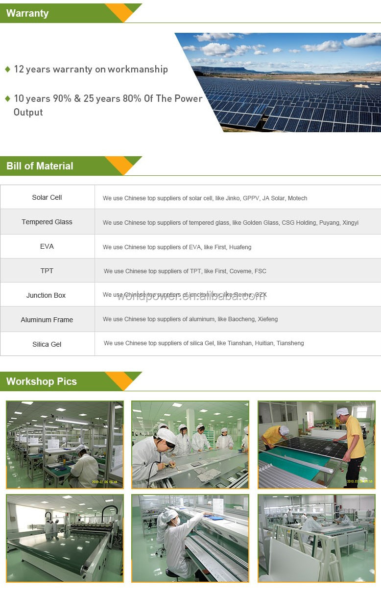 2018 NEW Polycrystalline 240W 260W 280W Solar Panel Prices m2/Solar Cell
