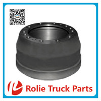 Top quality best price volvo fh12 fh16 semi truck parts oem1599009 iso certificate brake drum