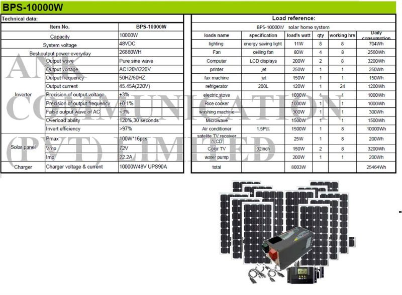 ANK-10000W solar home system