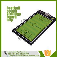 football soccer coach strategy board, tactic board basketball tactic clip