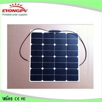 solar panel best price per watt 250w photovoltaic panel