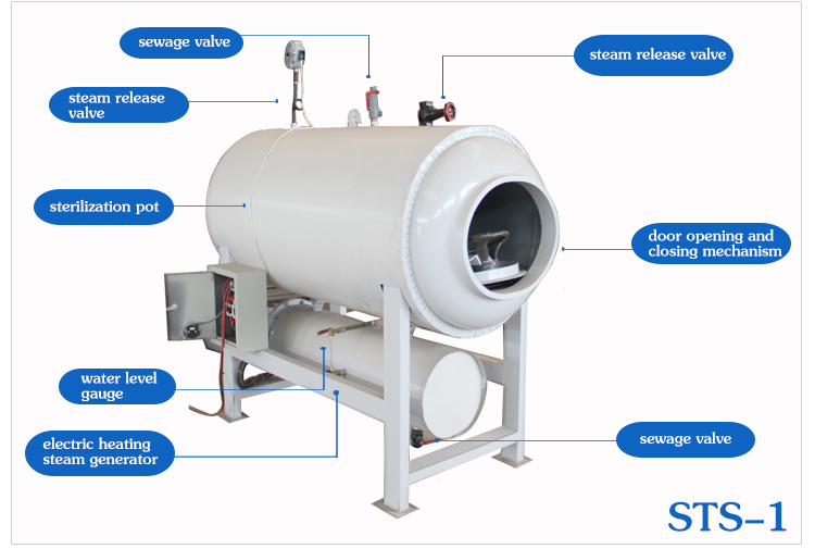 Satrise electric 0.9m3 mushroom autoclave sterilizer machine