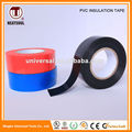 High temperature-resistant tape for electrical insulation