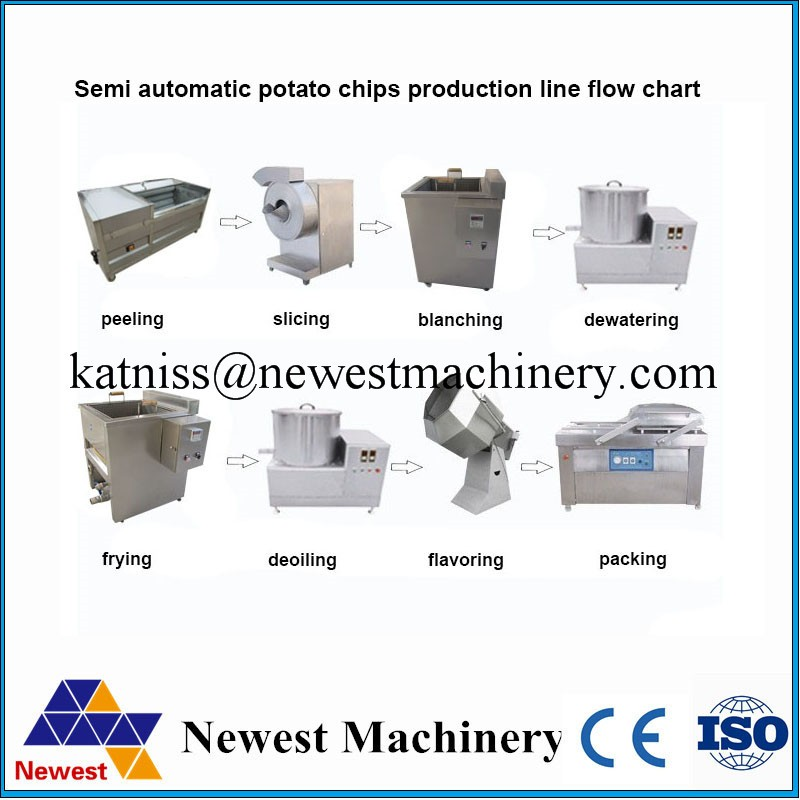Newest NT-70 automatic potato chip making machine/french freis production line/potato chips frying machine
