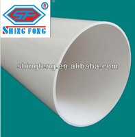 PVC Drainage Pipe For Water