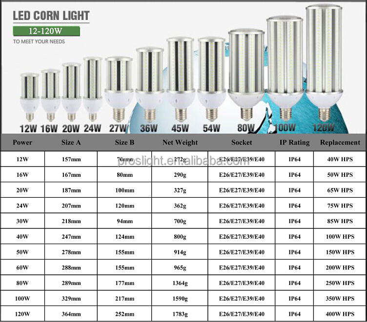 Frosted Cover D93 3800lm 36w led corn light/corn led light cool white
