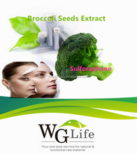 functional skin care broccoli seed extracts