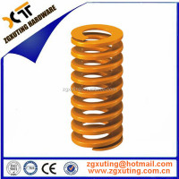High-tech tension compression spring spring clamp