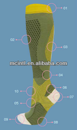 GOLF Sport Compression Sock