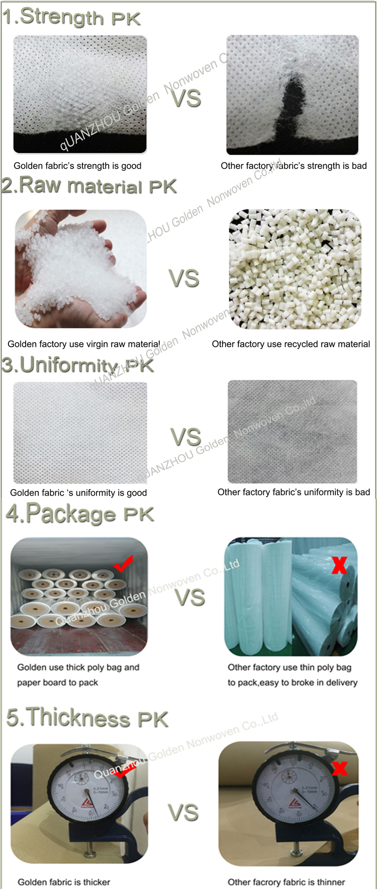 Best Price Package Material PET Spunbond Nonwoven Fabric