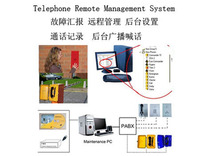 school public announcing systemTelephone Remote Management System TMS008