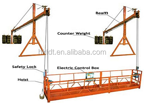 industrial modular platforms and aerial work platforms for suspended access on any construction work site