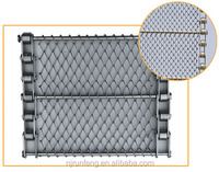 Roller chain with wire mesh
