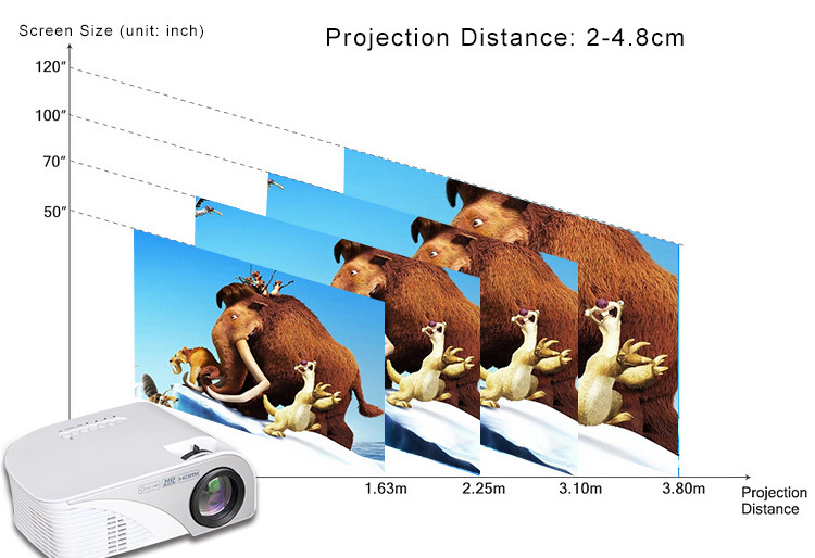 2016 hot sale video projector projector china mobile phone for movie