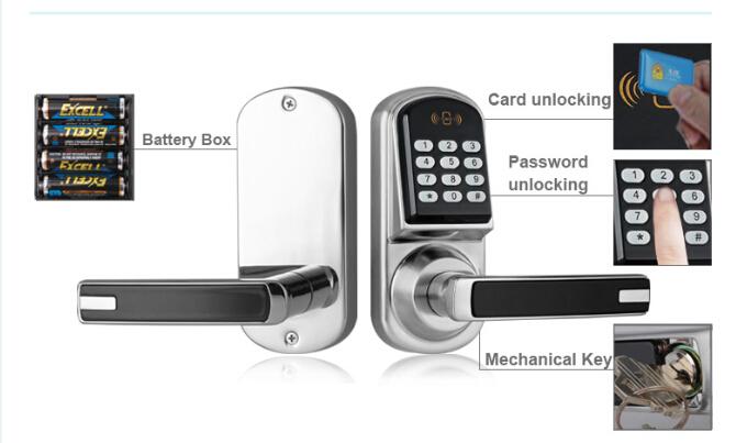home electronic lock P2.jpg