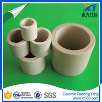 Ceramic Raschig Ring Random Packing