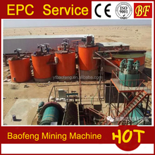 China best EPC contractor for CIP plant with good price