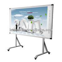 Finger touch infrared interactive whiteboard with stand