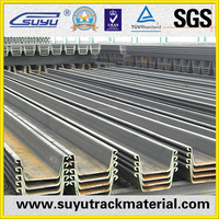 competitive price railroad tracks for sale