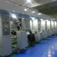 GWASY A Automatic High Speed Rotogravure