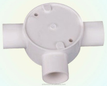 plumbing pvc electrical switch box price