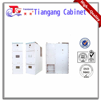 substation cabinet switchgear electric enclosure