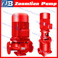 XBD high pressure water pump for fire engine