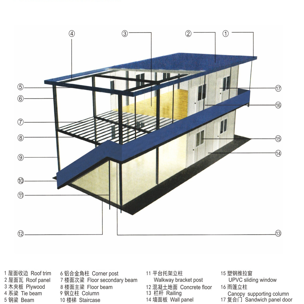 China Prefabricated Metal Structure Modular Homes