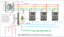 GSM Remote Monitoring system for 3 phase power distribution unit
