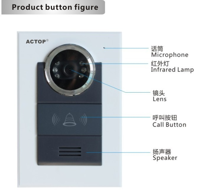ACTOP hot sale touch diplay home alarm system